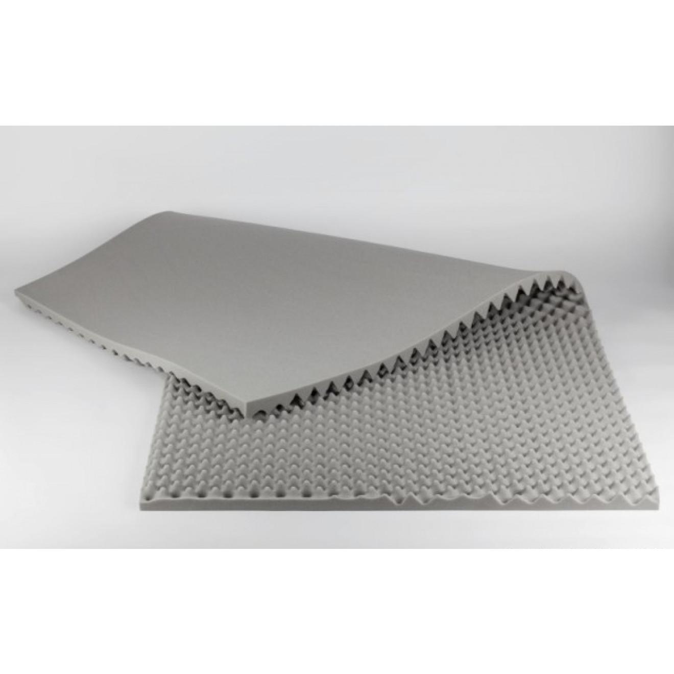 Magasin en ligne mousses soni - Plaque bitume isolation phonique ...